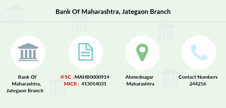 Bank-of-maharashtra Jategaon branch