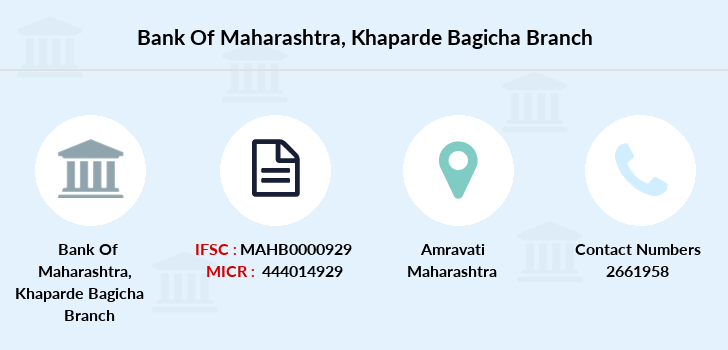 Bank-of-maharashtra Khaparde-bagicha branch