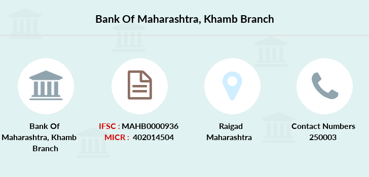 Bank-of-maharashtra Khamb branch