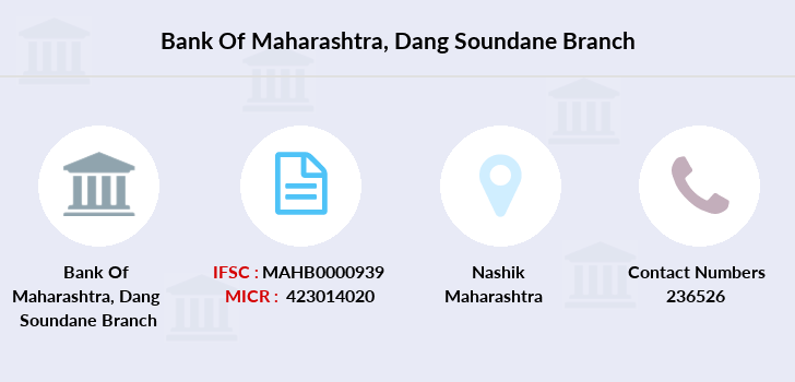 Bank-of-maharashtra Dang-soundane branch