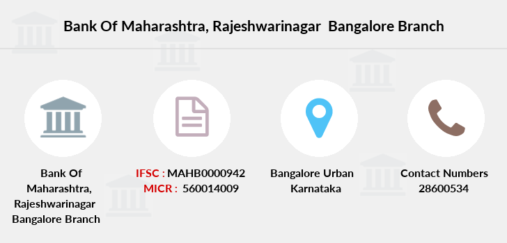 Bank-of-maharashtra Rajeshwarinagar-bangalore branch