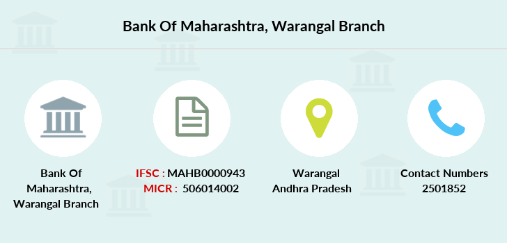 Bank-of-maharashtra Warangal branch