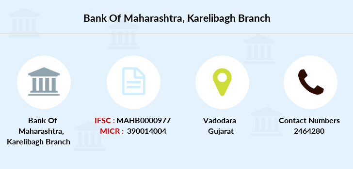Bank-of-maharashtra Karelibagh branch