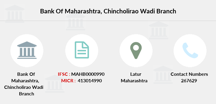 Bank-of-maharashtra Chincholirao-wadi branch