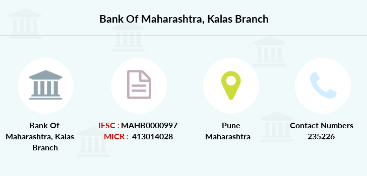Bank-of-maharashtra Kalas branch