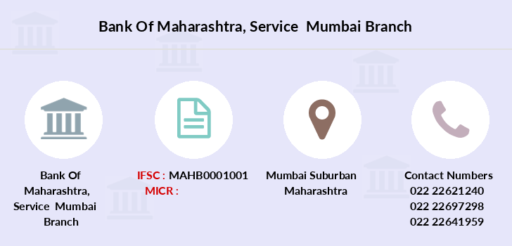 Bank-of-maharashtra Service-mumbai branch