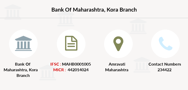 Bank-of-maharashtra Kora branch
