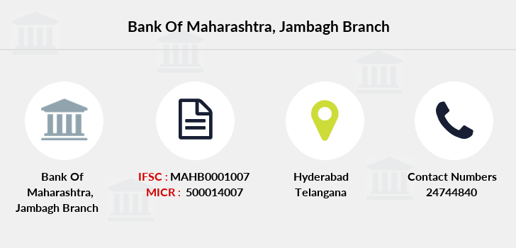 Bank-of-maharashtra Jambagh branch