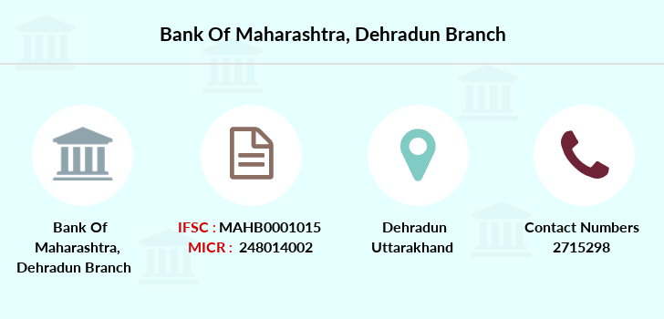 Bank-of-maharashtra Dehradun branch