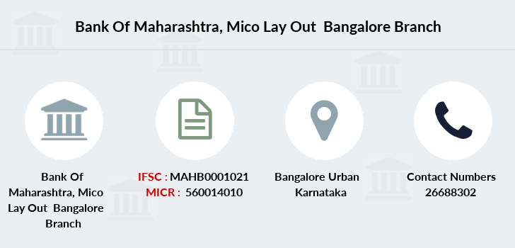 Bank-of-maharashtra Mico-lay-out-bangalore branch