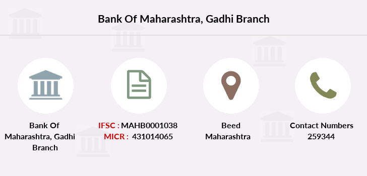 Bank-of-maharashtra Gadhi branch