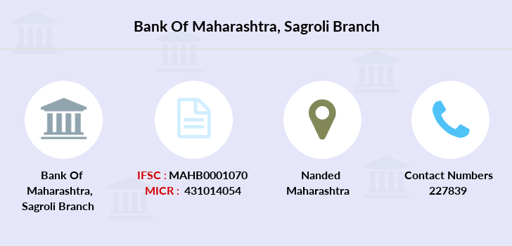 Bank-of-maharashtra Sagroli branch