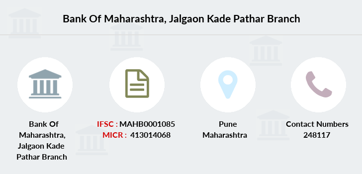 Bank-of-maharashtra Jalgaon-kade-pathar branch