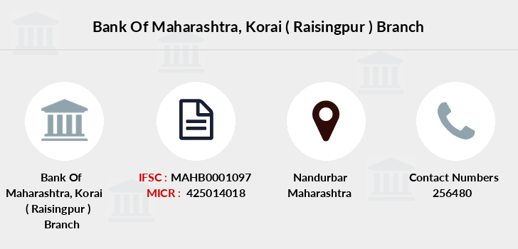 Bank-of-maharashtra Korai-raisingpur branch