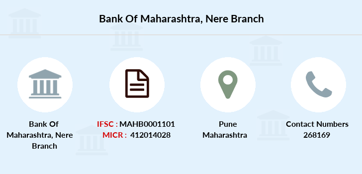 Bank-of-maharashtra Nere branch