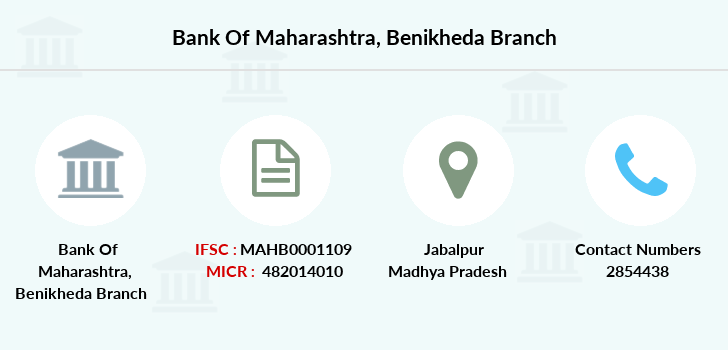 Bank-of-maharashtra Benikheda branch