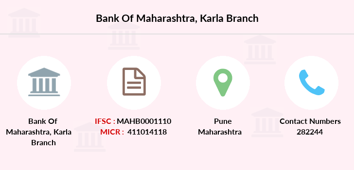 Bank-of-maharashtra Karla branch