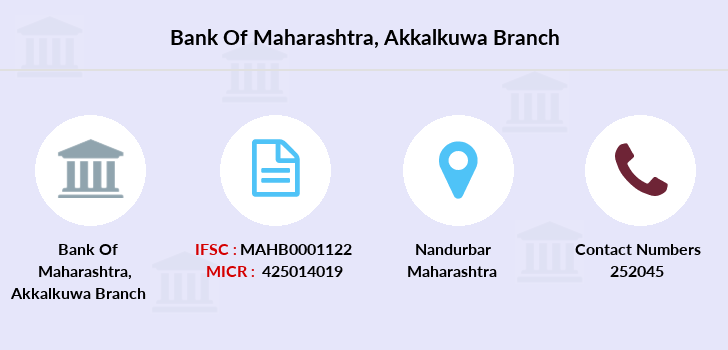 Bank-of-maharashtra Akkalkuwa branch