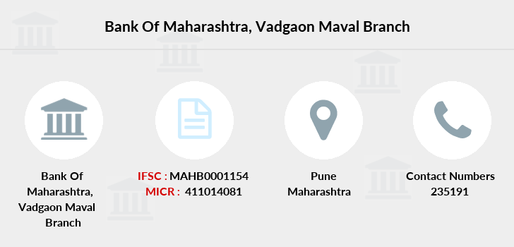 Bank-of-maharashtra Vadgaon-maval branch