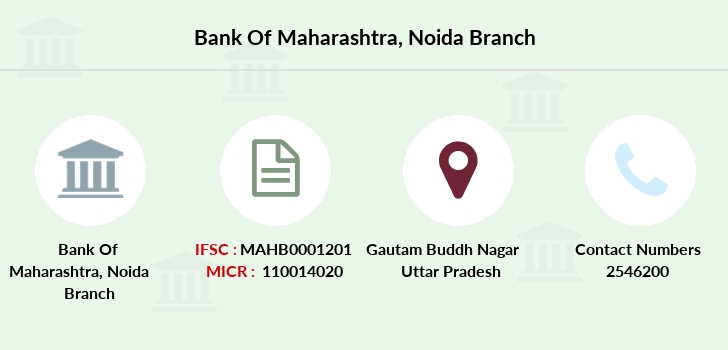 Bank-of-maharashtra Noida branch