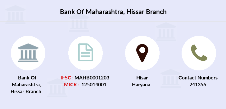 Bank-of-maharashtra Hissar branch