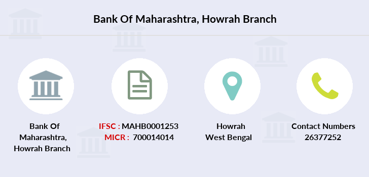 Bank-of-maharashtra Howrah branch