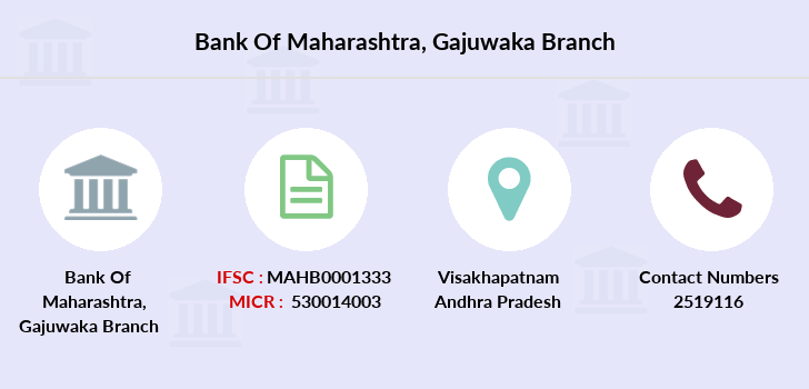 Bank-of-maharashtra Gajuwaka branch