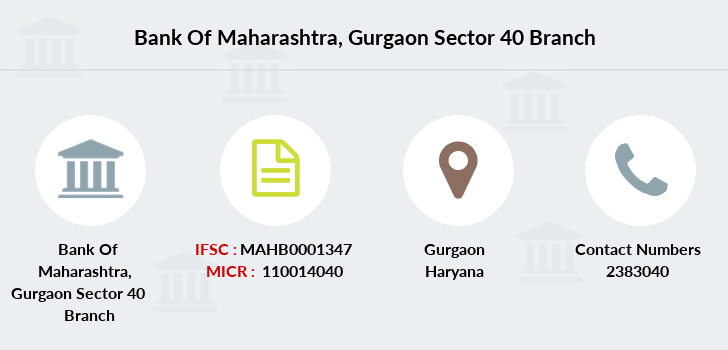 Bank-of-maharashtra Gurgaon-sector-40 branch