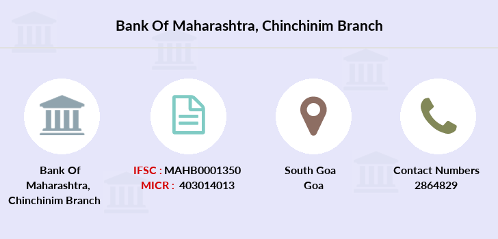 Bank-of-maharashtra Chinchinim branch