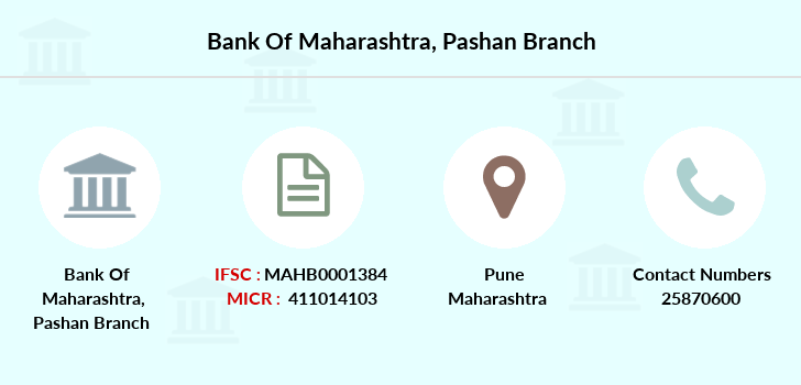 Bank-of-maharashtra Pashan branch