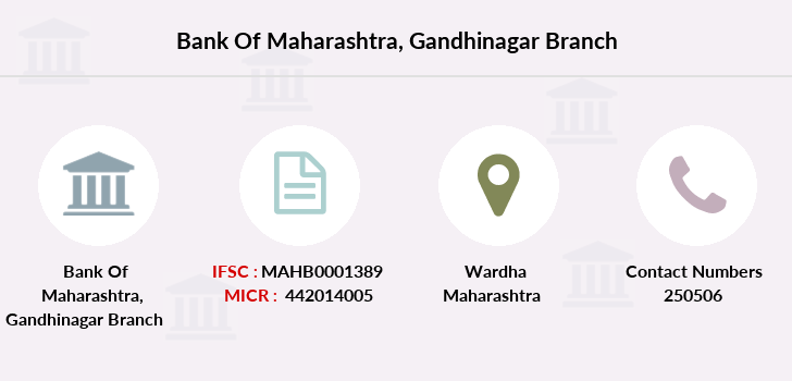 Bank-of-maharashtra Gandhinagar branch