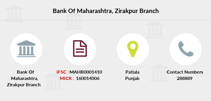 Bank-of-maharashtra Zirakpur branch