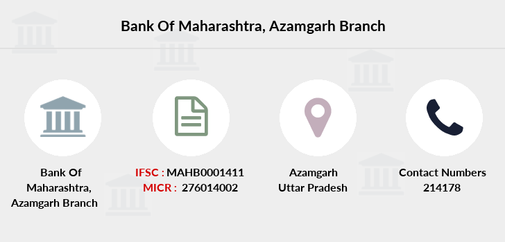 Bank-of-maharashtra Azamgarh branch
