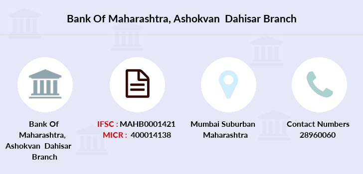 Bank-of-maharashtra Ashokvan-dahisar branch