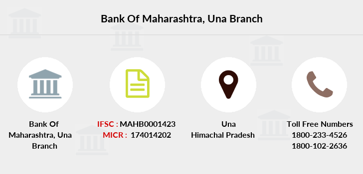 Bank-of-maharashtra Una branch