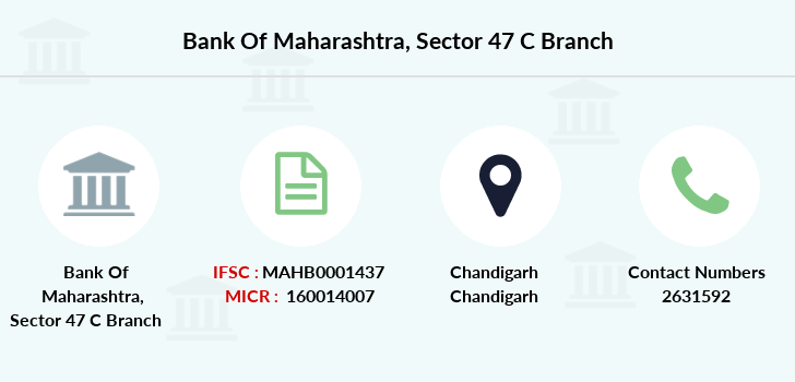 Bank-of-maharashtra Sector-47-c branch