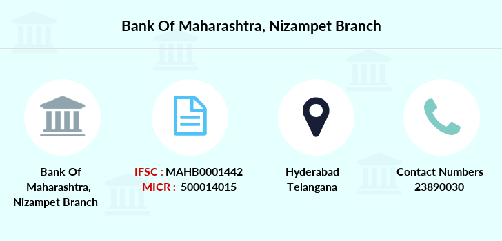 Bank-of-maharashtra Nizampet branch