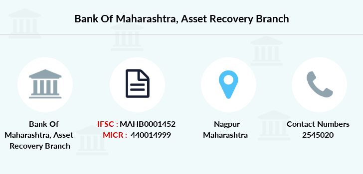 Bank-of-maharashtra Asset-recovery branch