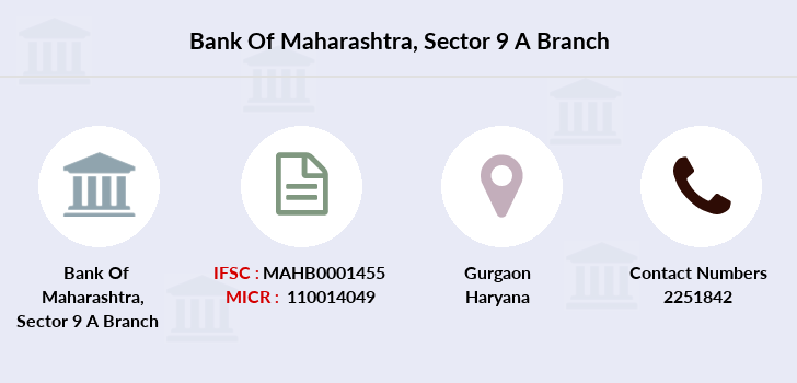 Bank-of-maharashtra Sector-9-a branch