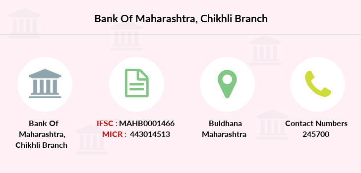 Bank-of-maharashtra Chikhli branch