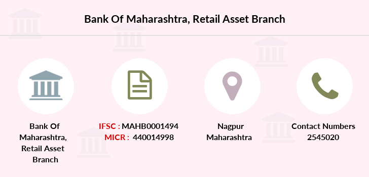 Bank-of-maharashtra Retail-asset branch