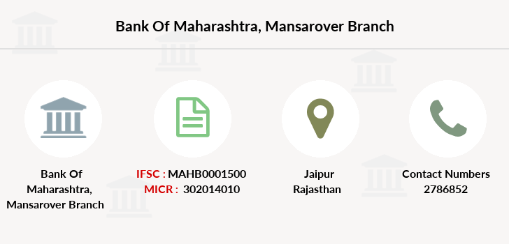 Bank-of-maharashtra Mansarover branch
