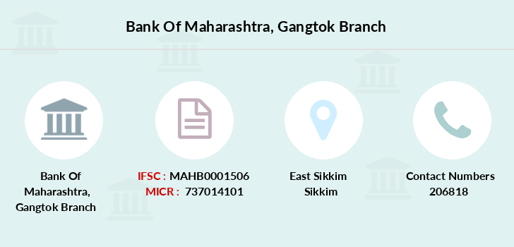 Bank-of-maharashtra Gangtok branch
