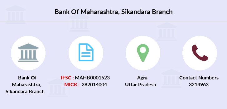 Bank-of-maharashtra Sikandara branch