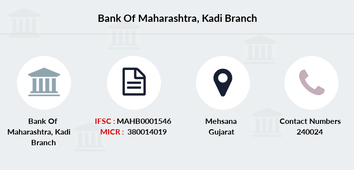 Bank-of-maharashtra Kadi branch