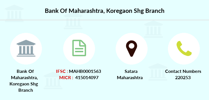 Bank-of-maharashtra Koregaon-shg branch