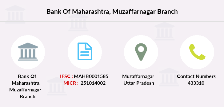 Bank-of-maharashtra Muzaffarnagar branch