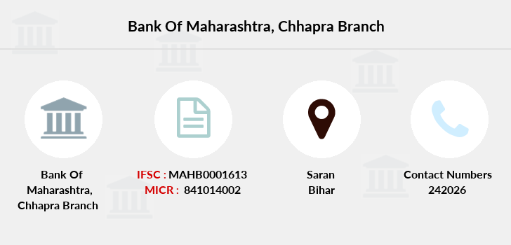 Bank-of-maharashtra Chhapra branch