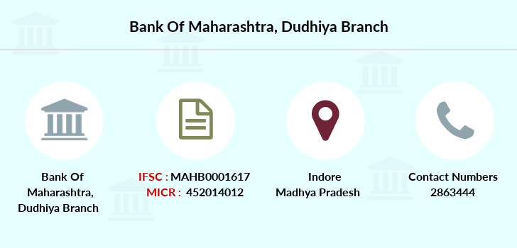 Bank-of-maharashtra Dudhiya branch