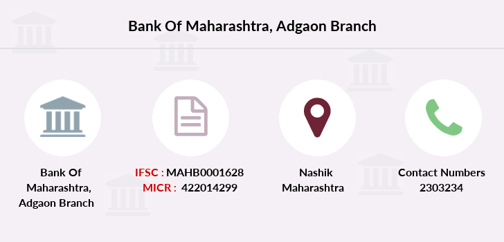 Bank-of-maharashtra Adgaon branch